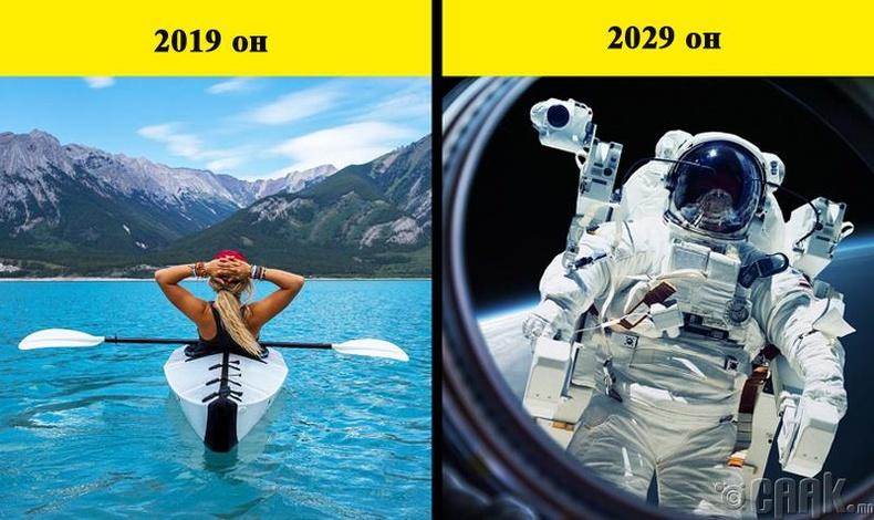 Сансрын аялал жуулчлал