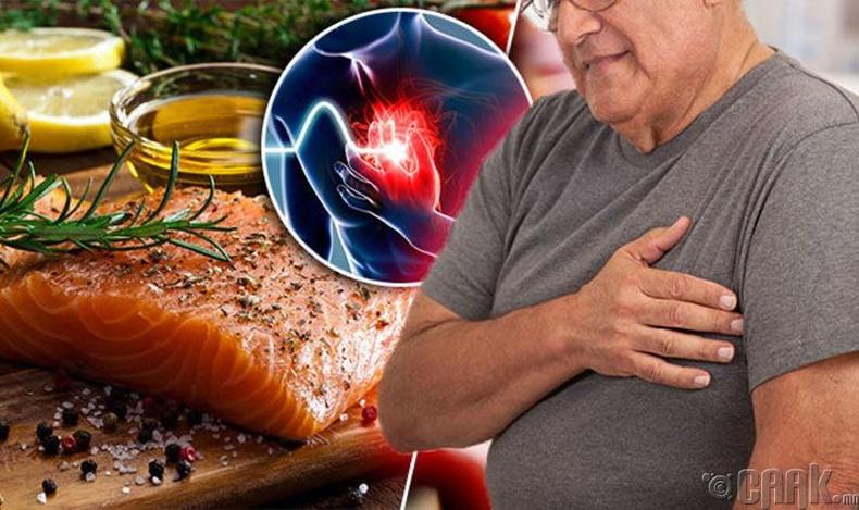 Зүрх судасны өвчнөөс сэргийлнэ.