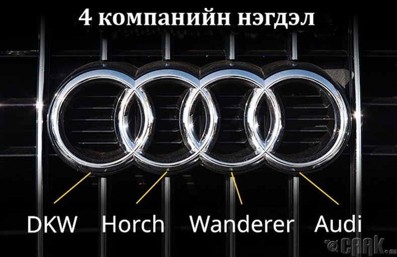 """Audi"""