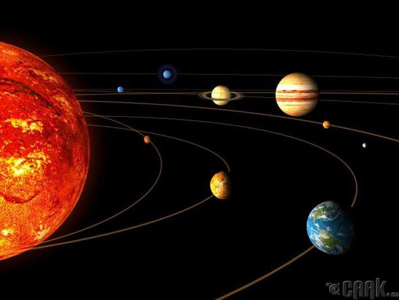 Хамгийн халуун гариг наранд бусдаасаа ойр байдаггүй