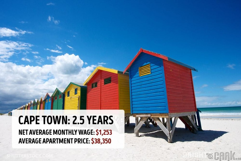 Cape Town - Өмнөд Африк