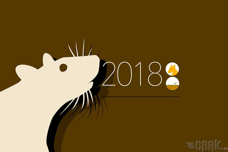 2018 он хулгана жилтнүүдийн хувьд