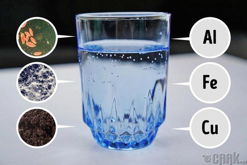 Усны бохирдлыг яагаад шалгах хэрэгтэй вэ?