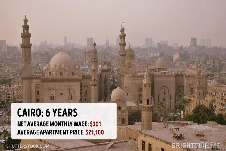 Египет - Каир