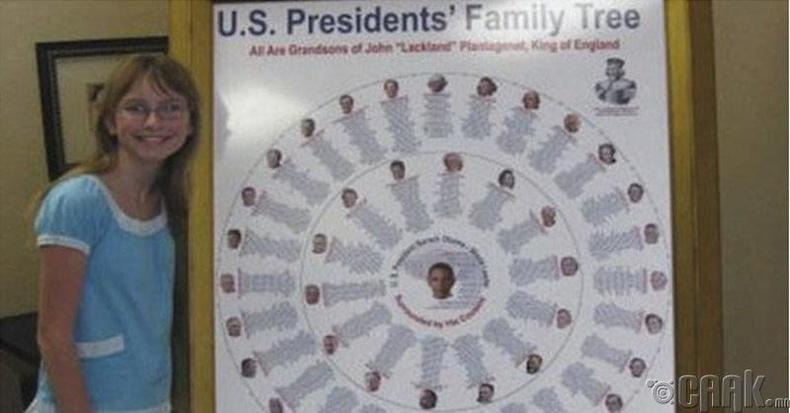 2012 онд нэгэн сурагч Америкийн бүх Ерөнхийлөгч цусан холбоотой гэдгийг ингэж баталжээ.