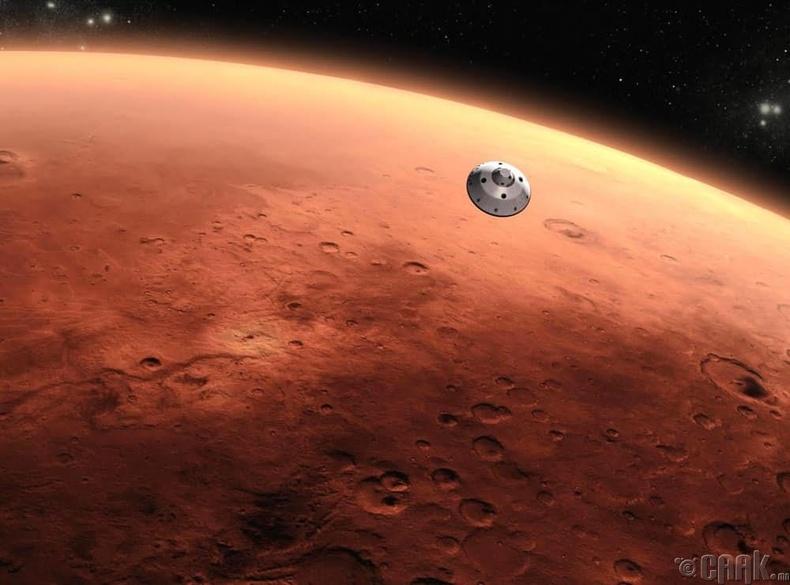 Нацистууд Ангараг гараг руу сансрын нисгэгчид илгээсэн