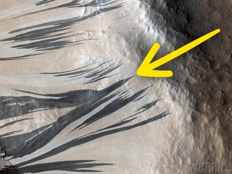 Ангараг гараг дээрх хар судал