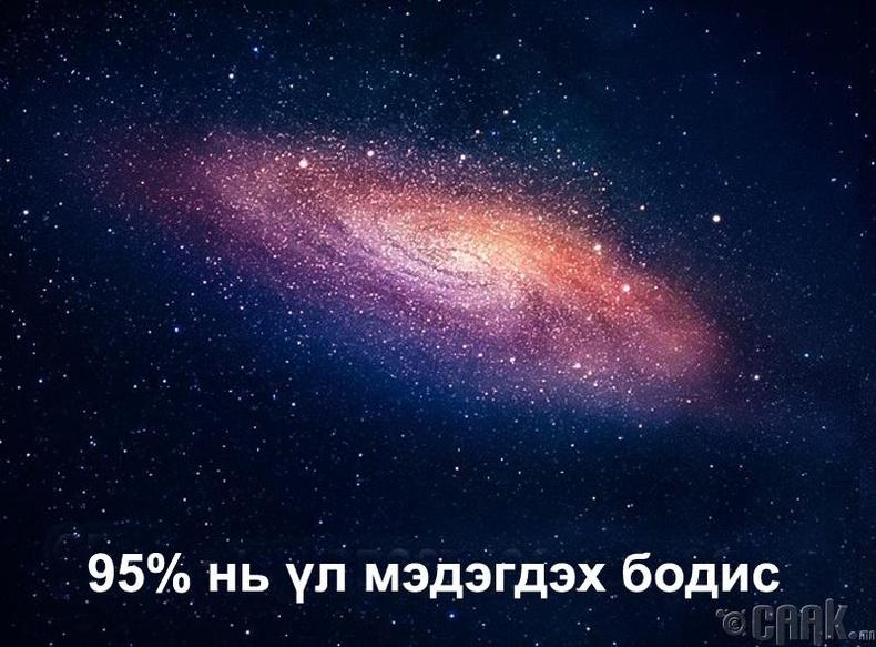 Орчлон ертөнц юунаас бүтдэг вэ?