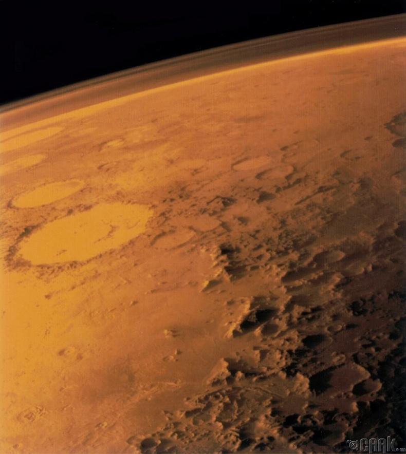 Ангараг гарагыг судалсан нь