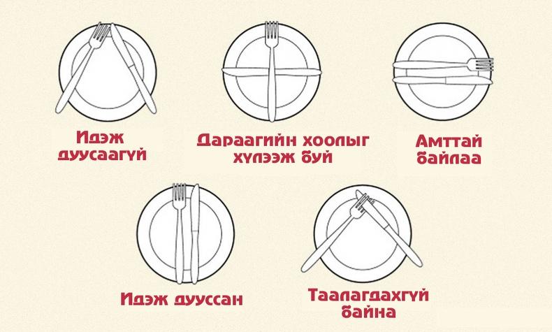 Хоол идэхдээ зөрчиж болохгүй 20 дүрэм
