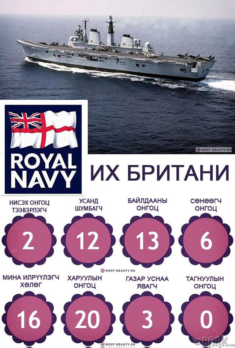 Их Британийн Хатан хааны тэнгисийн цэргийн флот