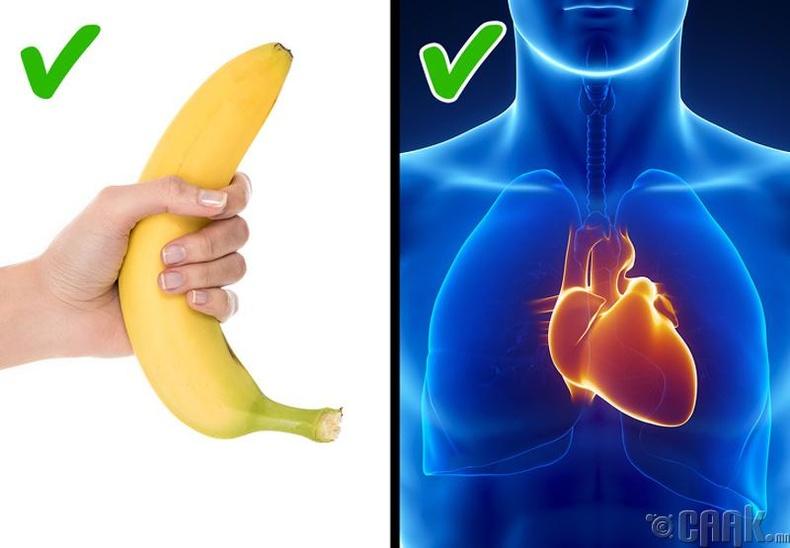 Гадил жимс хоол идэх хүслийг дарж зүрхийг эрүүл болгоно