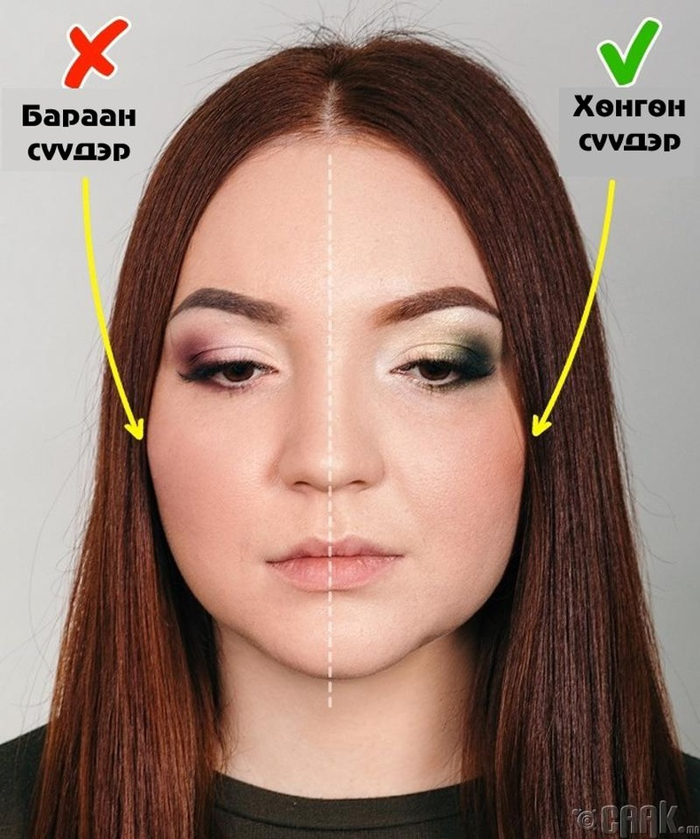 Хацар өнгөлөгч болон нүдний тень