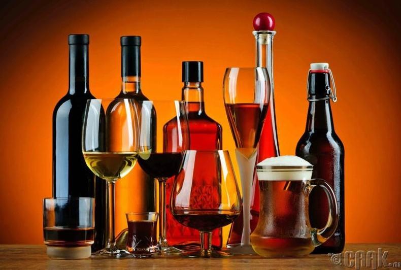 Согтууруулах ундаа хэтрүүлэн хэрэглэх