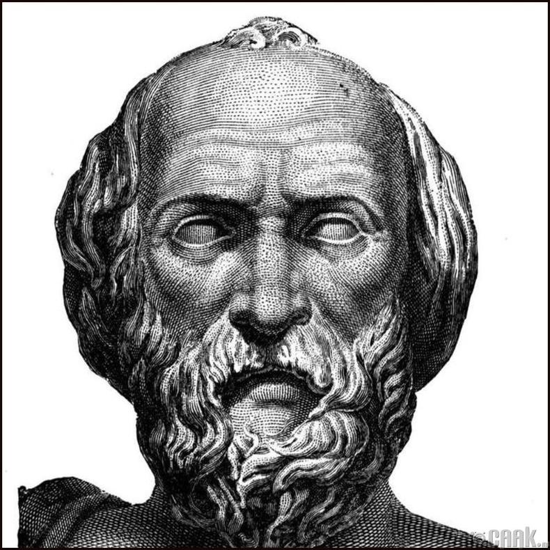 Хууль зохиогч Ликург (Lycurgus)