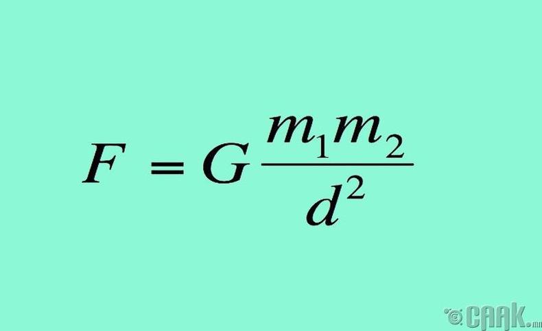 Ньютоны бүх дэлхийн таталцлын хууль