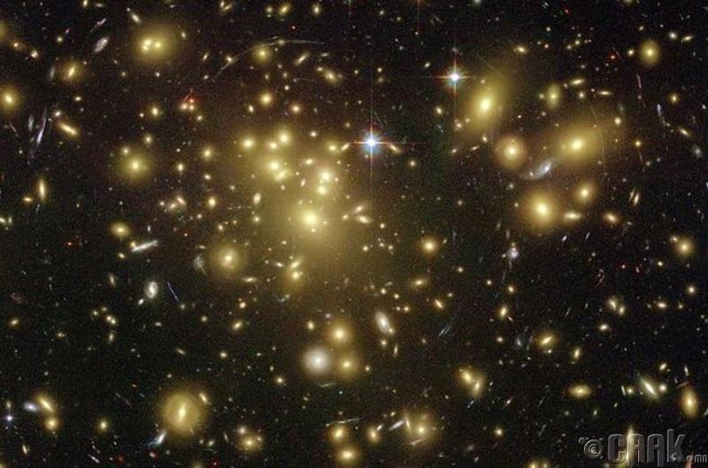 Хар матери ба хар энергийн онол