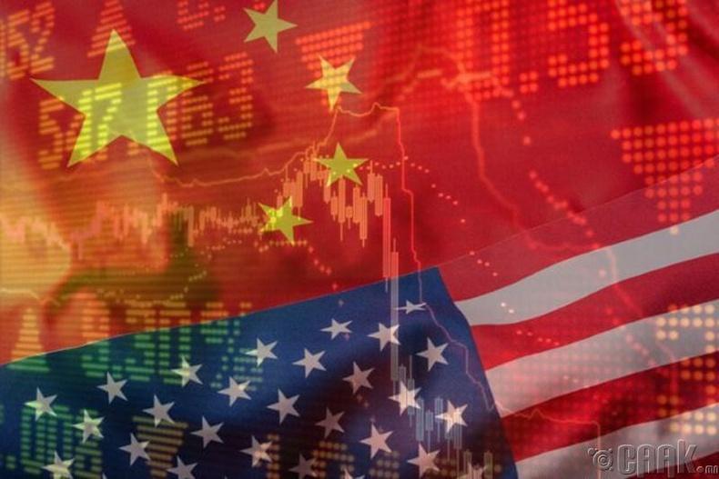 АНУ болон Хятадын худалдааны дайн