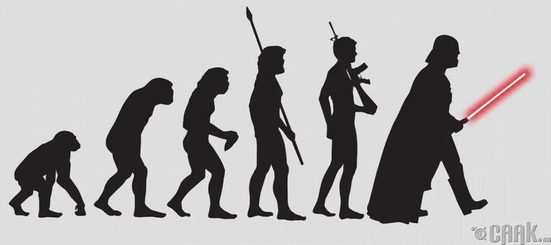 """""""Хүн төрөлхтөн мичнээс үүссэн"""""""