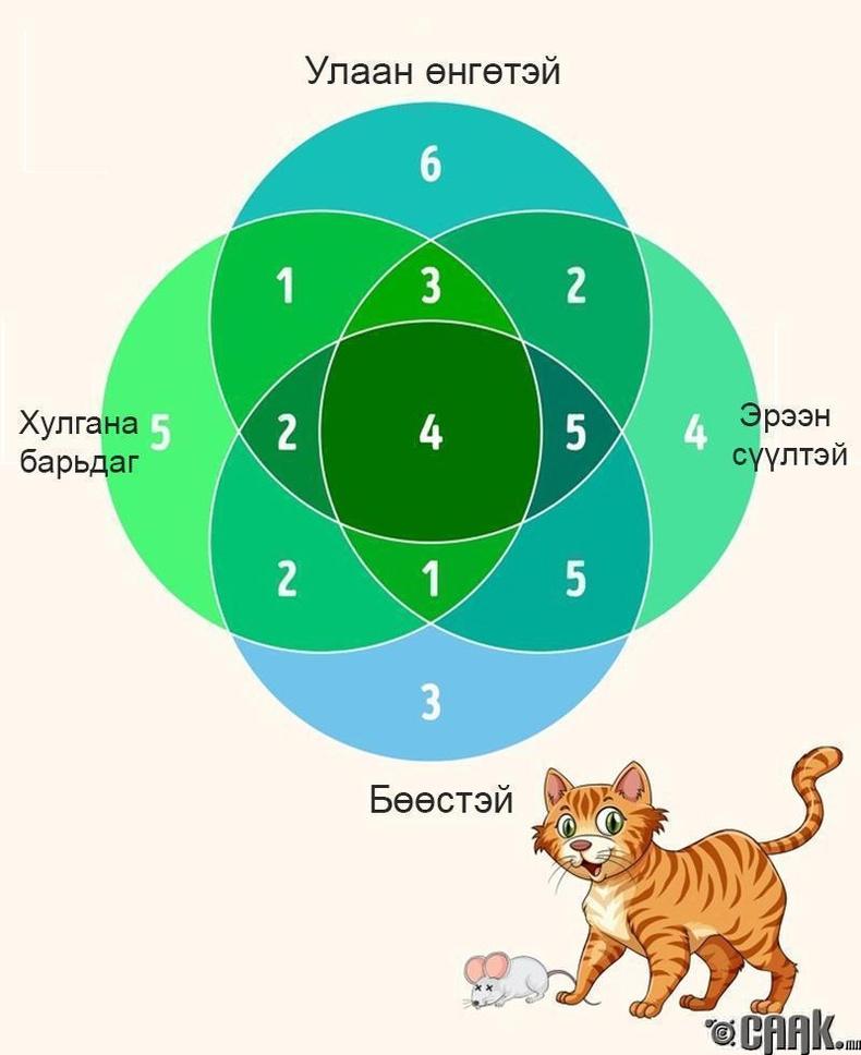 Хариулт-2