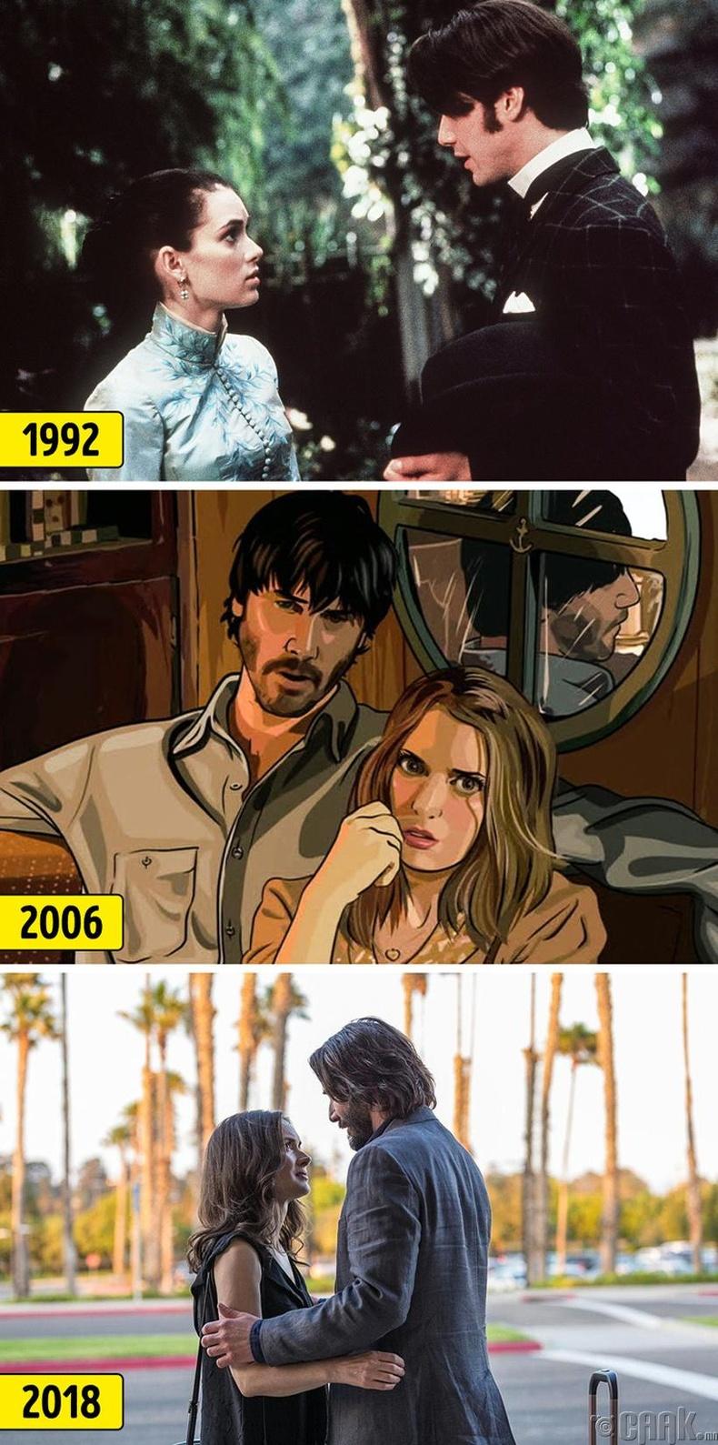 Кеану Ривз болон Вайнона Райдер (Keanu Reeves, Winona Ryder)