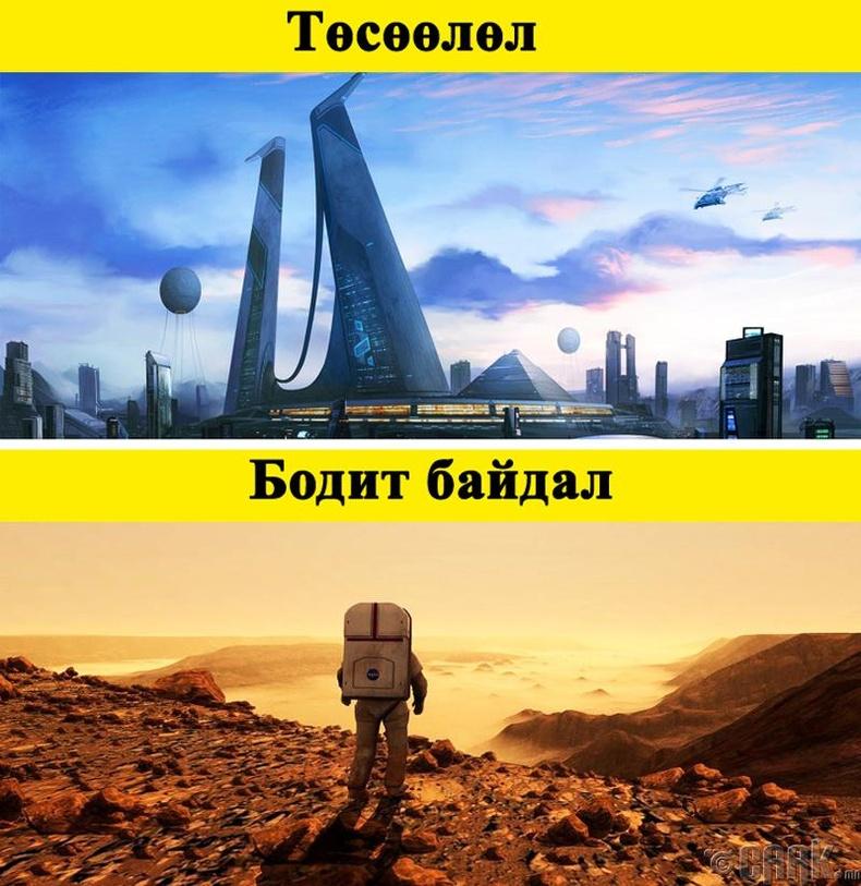 Ирээдүйн хотууд