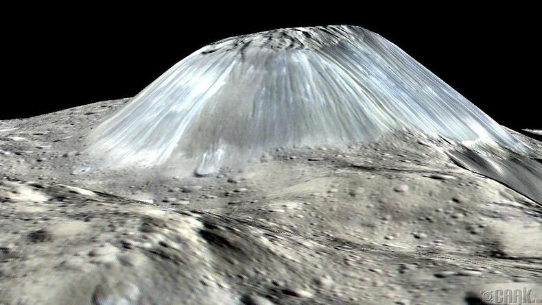 Церера одой гарагийн гадаргуу дээр маш олон Крио-галт уулууд байна