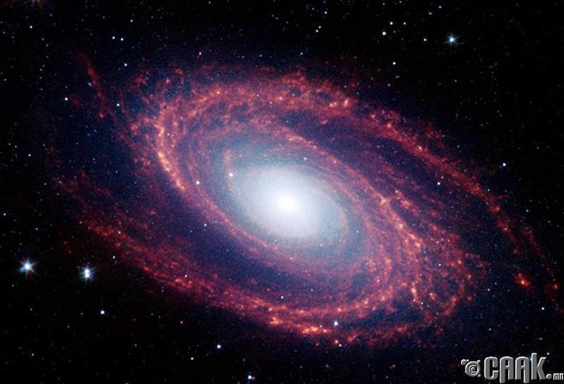 Галактикийн жил