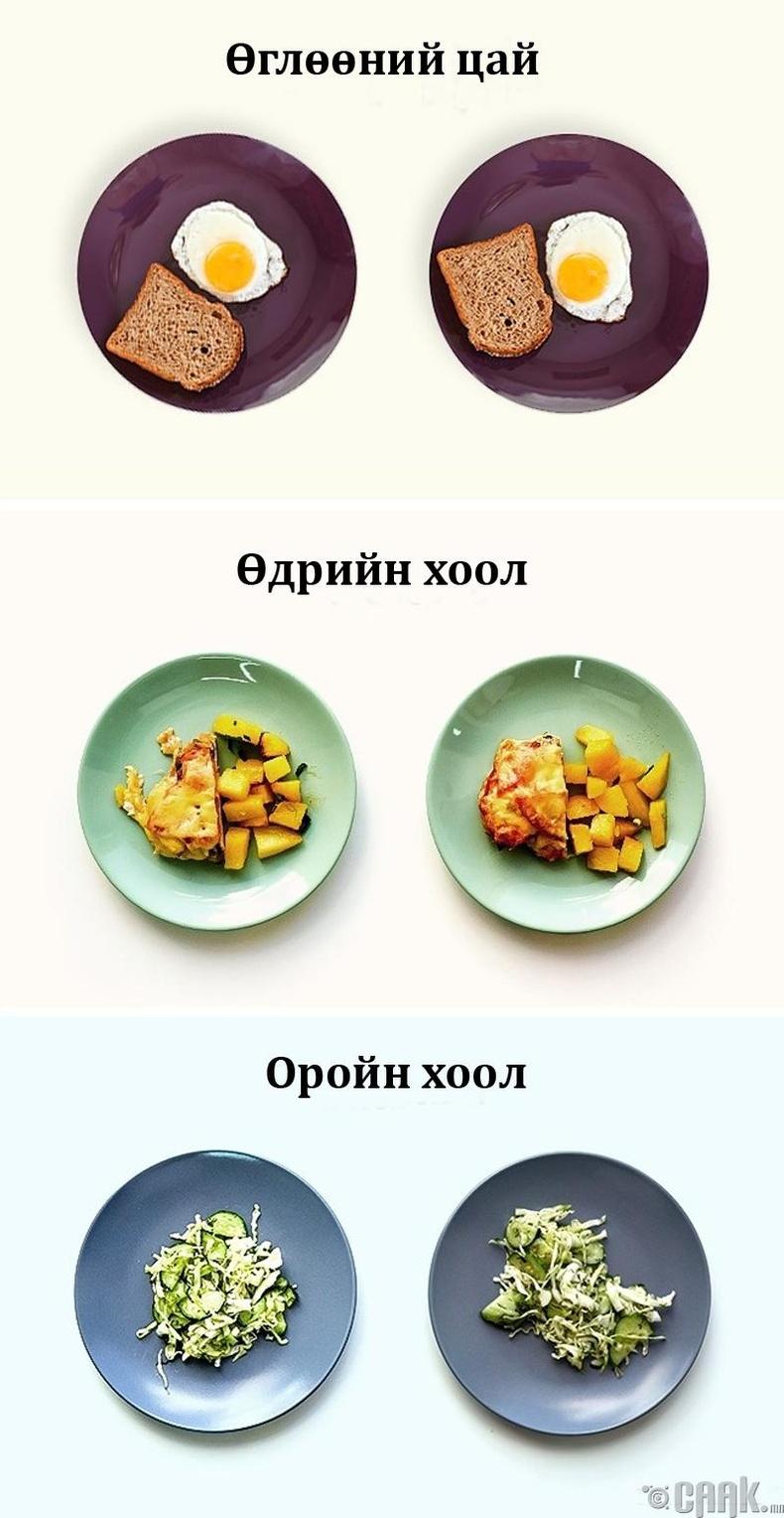 Хоолоо тусад нь таваглаж идэх