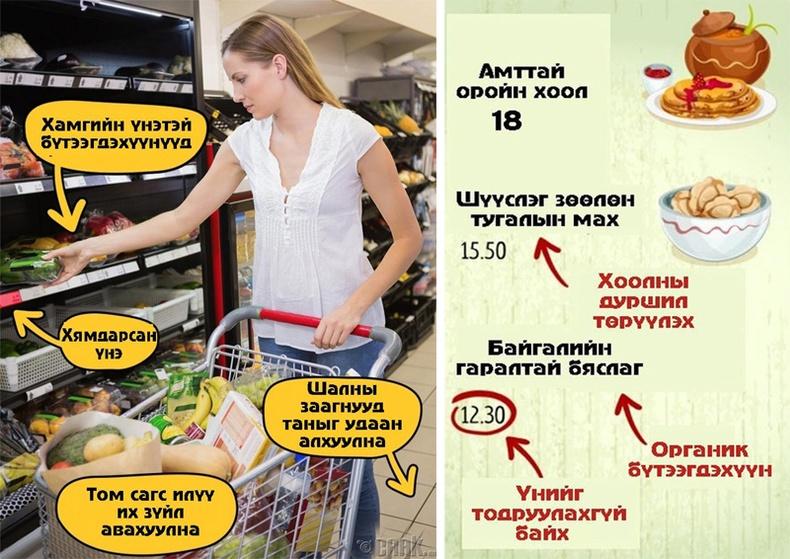 Дэлгүүр болон ресторанууд биднийг ингэж хуурдаг