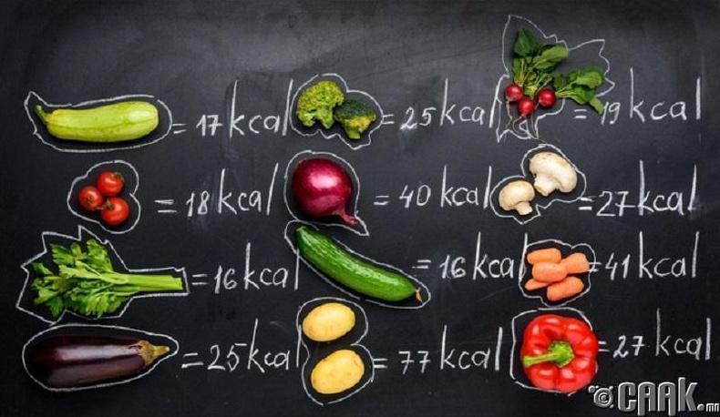 Та калорио тоолж байгаа юу?
