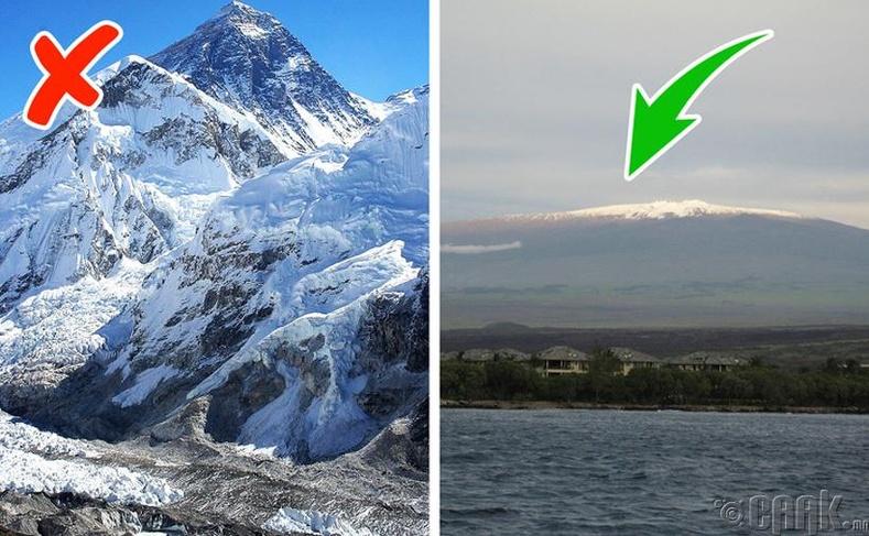 Бид бодохдоо: Эверест бол хамгийн өндөр уул