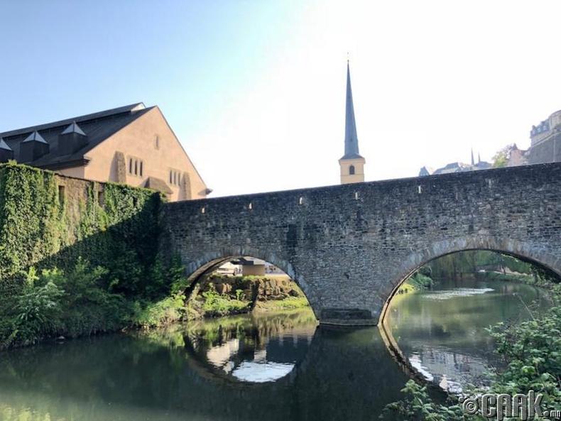 Люксембург (ДНБ: $110.870)