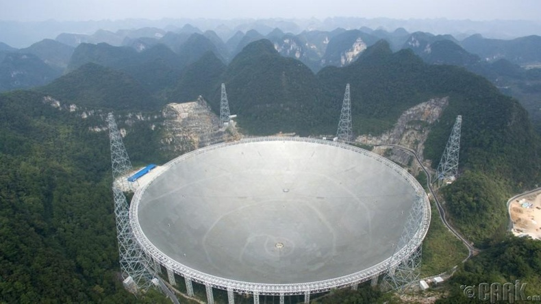 """""""FAST"""" радио телескоп"""