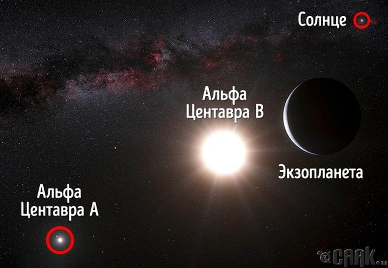 Нарны системийн оддыг судлах ажиллагаа эхэлнэ - 2036 он