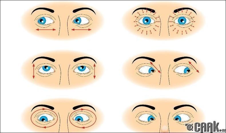 Нүдний дасгал