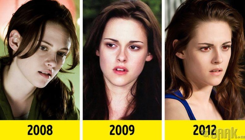 """The Twilight Saga"" (2008–2012 он)"