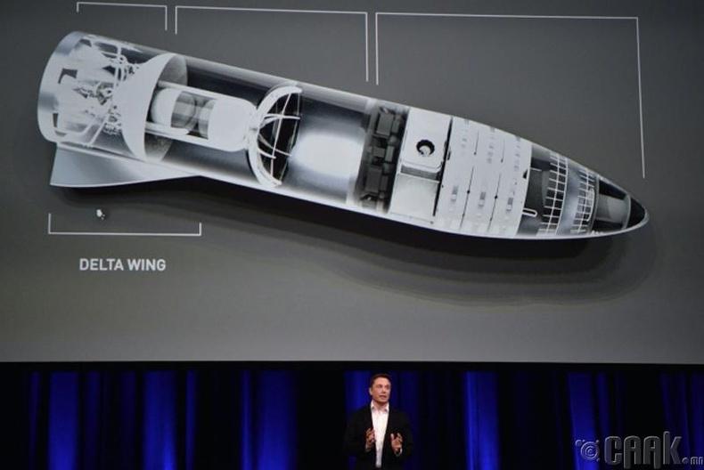"""""""SpaceX"""" пуужин Ангараг гараг руу хөөрнө - 2024 он"""