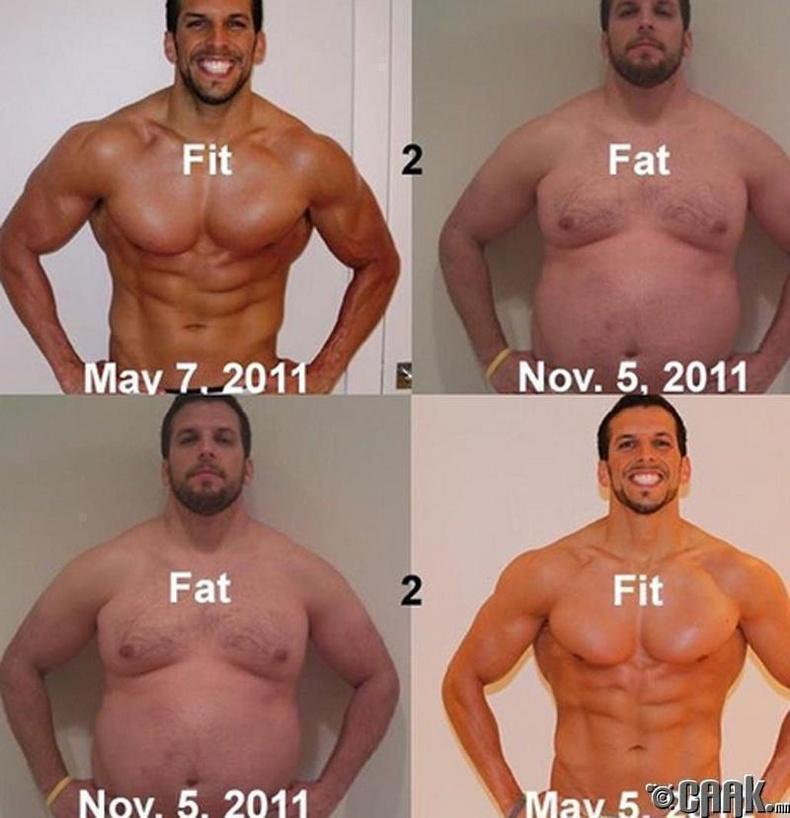 Америкийн фитнессийн багш жилийн дотор 30 кг нэмж, 30 кг хасжээ