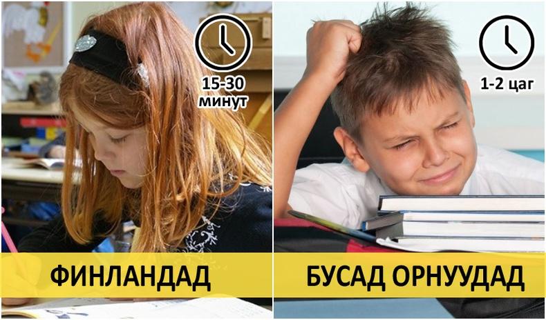 Финланд улс боловсролын чанараараа дэлхийд тэргүүлэх болсны 14 шалтгаан