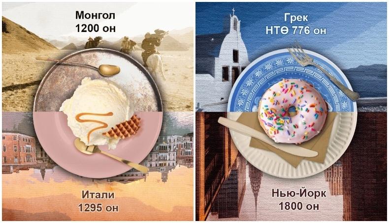 Өнөөгийн бидний дуртай хоолнууд яг хаана үүссэн бэ?