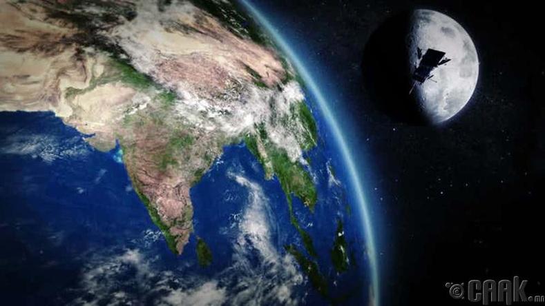 НАСА-ийн худал баримтууд
