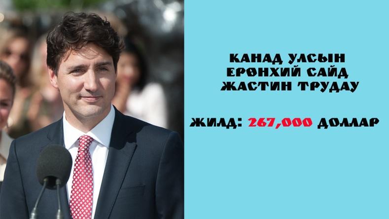 Жастин Трудау (Justin Trudeau)