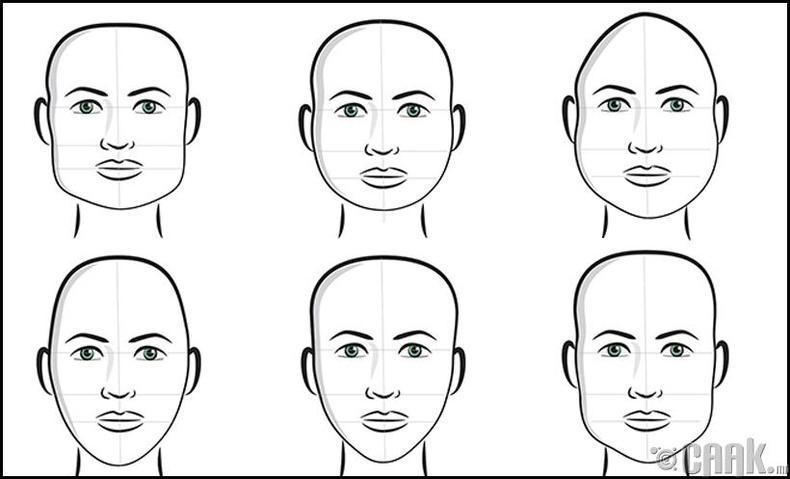 Нүүрний хэлбэрээ тодорхойлох нь