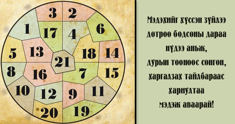 Аль нэг тоог сонгоод, өөрийн мэдэхийг хүссэн хариултыг мэдэж аваарай!