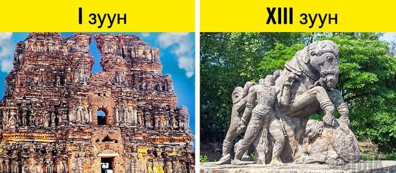 Эртний соёл иргэншлийн түүх