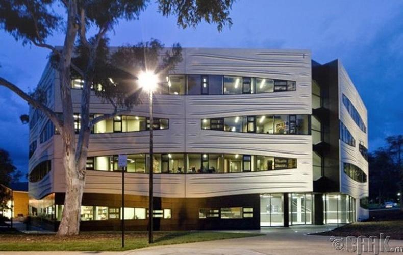 Австралийн Үндэсний их сургууль, Австрали - 27,000 доллар