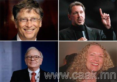 Дэлхийн хамгийн баян 10 хүн